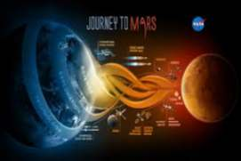Above And Beyond: Nasas Journey 2018